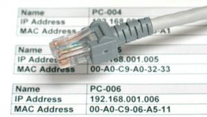 Statik Dinamik IP