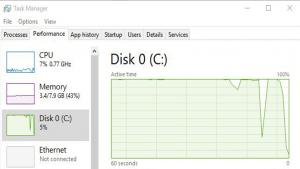 Windows Disk Kullanım Sorunu