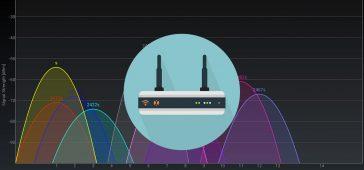 Wifi Kanal Seçimi