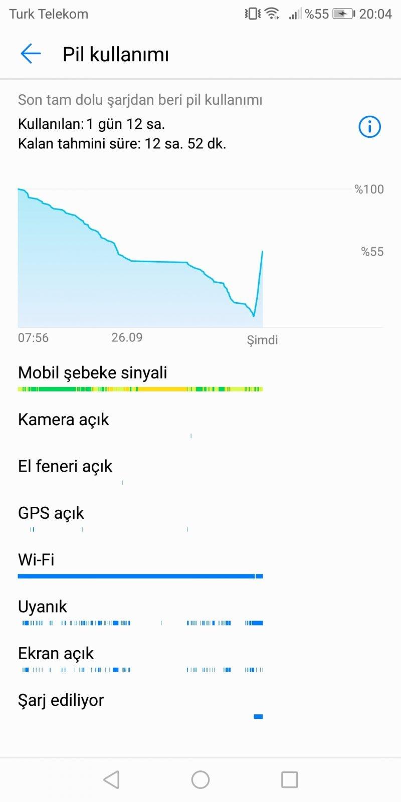 android pil kullanımı grafik - Android Pil Kullanım Süresi Nasıl İyileştirilir ?