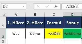 excel iki ayri hucrede bulunan kelimeleri birlestirme - Excel Hücre Birleştirme Formülü Nedir?