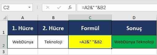 excel kelimeler arasinda bosluk birakarak hucre birlestirme - Excel Hücre Birleştirme Formülü Nedir?